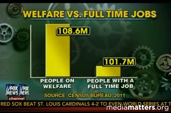 Fox_welfare-jobs-ff-1